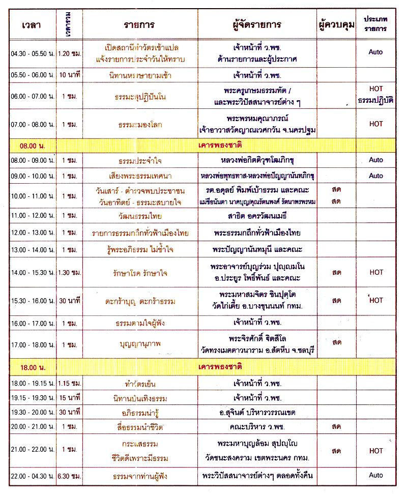 FM10425_RadioProgram02Ss